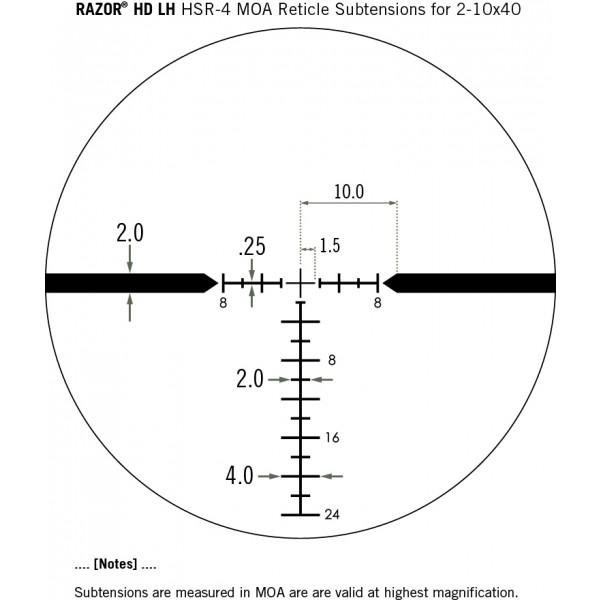 Vortex Razor HD LH 2-10x40 2nd Focal Plane Scope With HSR-4 MOA Reticle RZR-1558